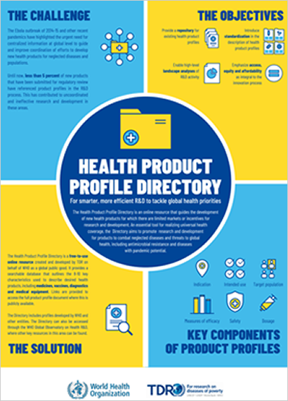 HEALTH PRODUCT PROFILE DIRECTORY